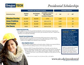 Presidential Scholarship