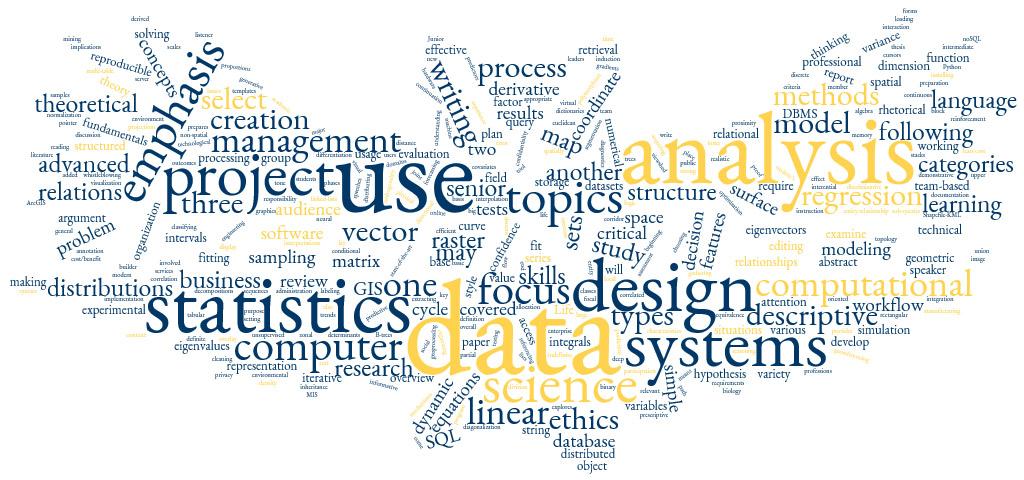 Data Science Word Cloud
