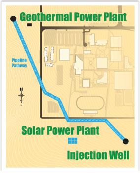 geo-solar plants